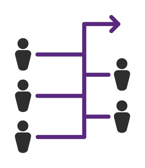 processus m u00e9tiers   audit  modelisation  u0026 reconfiguration